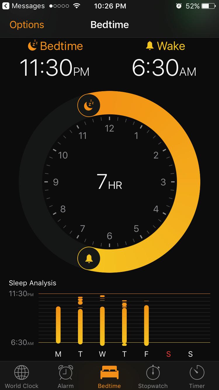 5 Healthy Ways to Manage Stress // Sleep it Off